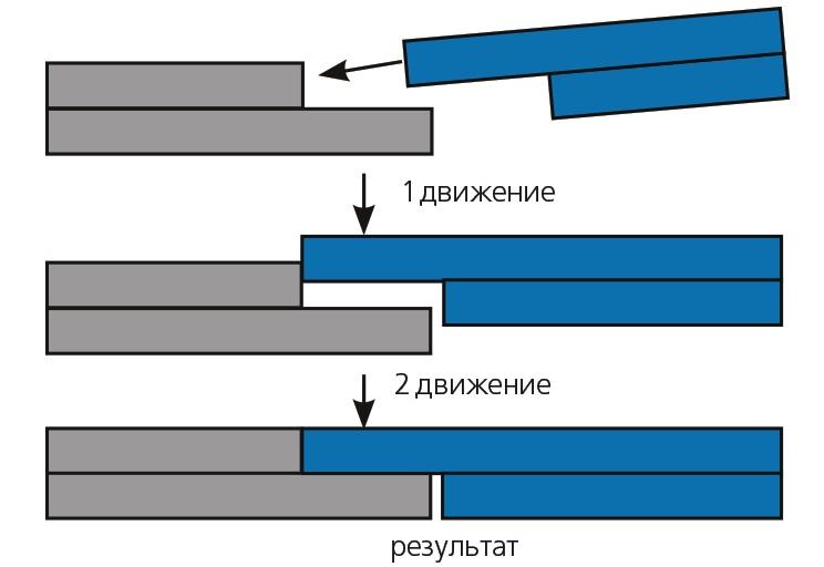 Правильная укладка плитки ПВХ со SMART-лентой
